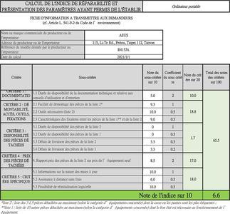 Asus Vivobook R515EA-BR1293T